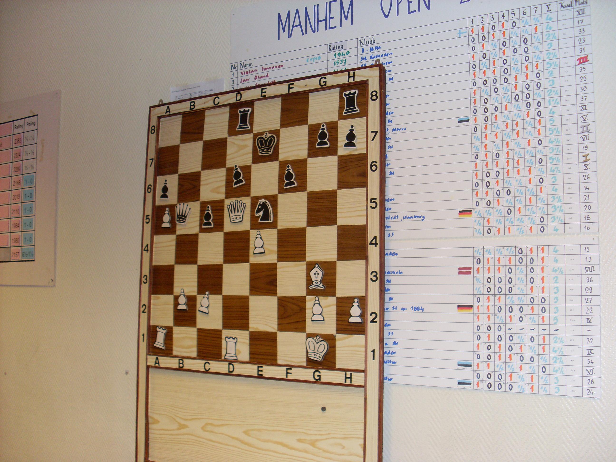 Schneider mot Romanisjin. Spelade Lars-Åke 1. b3, 1.c4 eller möjligen 1. Ta3?