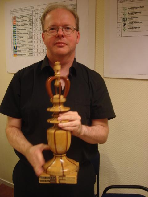 FIDE-mästaren