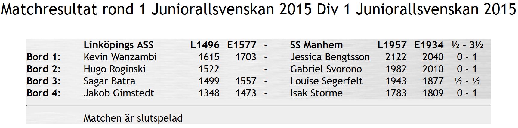 Jallsvenskan Linköping